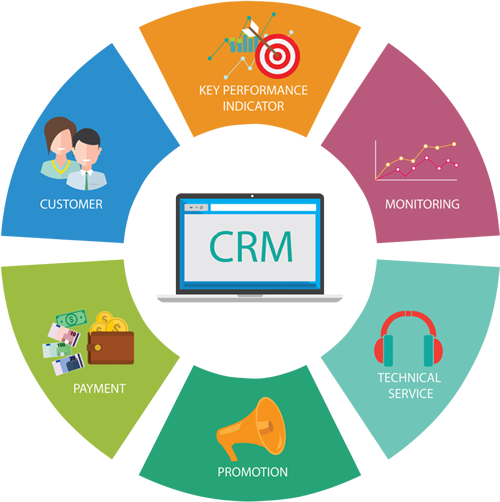 customer relationship management software-nairobi-kenya